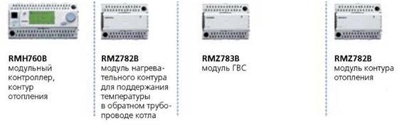 Контроллер Siemens Rlu222 Инструкция По Программированию - фото 8