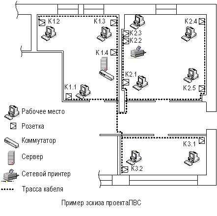 План или схема расположения