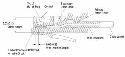 Схема модульной вилки RJ45 используемая для обжима кабеля используемый при построении структурированной кабельнаой системы.