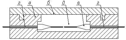 Рис. 2 Конструкция сплайса для механического соединения оптических волокон