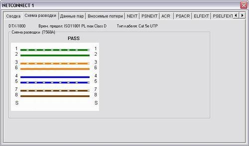 Схема разводки (WireMap)