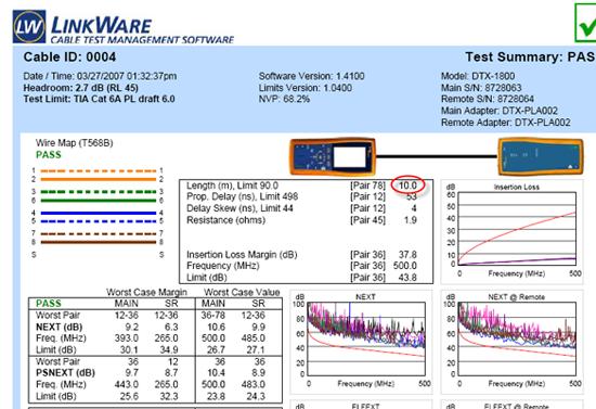 Отчет о тестировании витопарной кабельной линии